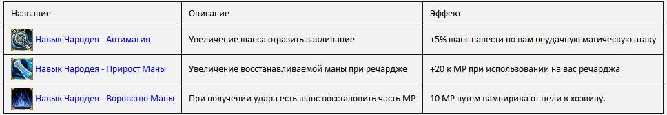 Сертификация от сабклассов сертификат исо 9001 предприятие должно осуществить ряд мероприятий которые именуются